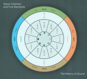 Steve Coleman and Five Elements: The Mancy of Sound - CD